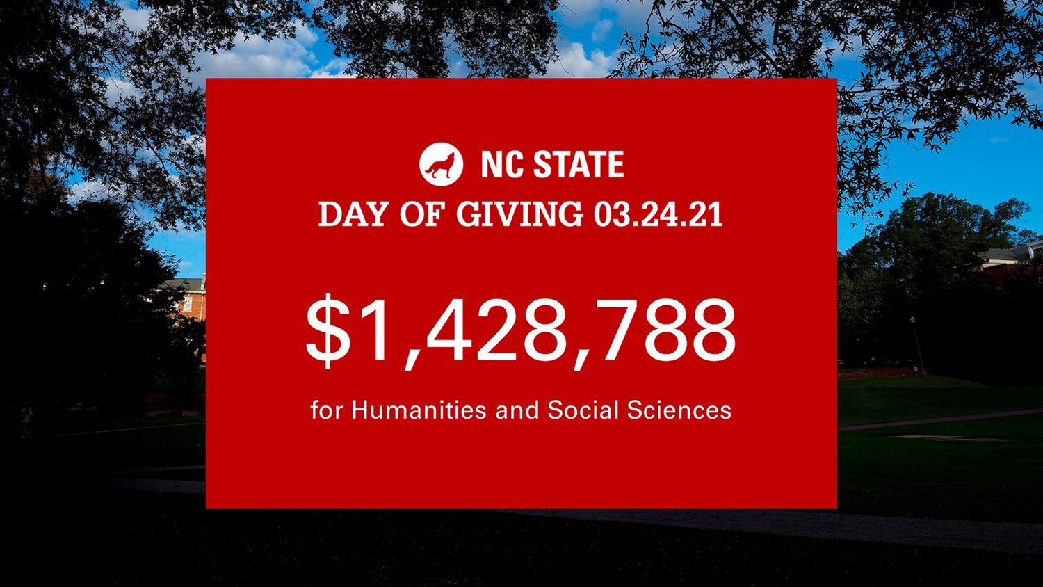 A graphic displays the total number raised for Humanities and Social Sciences during Day of Giving: $1,428,788