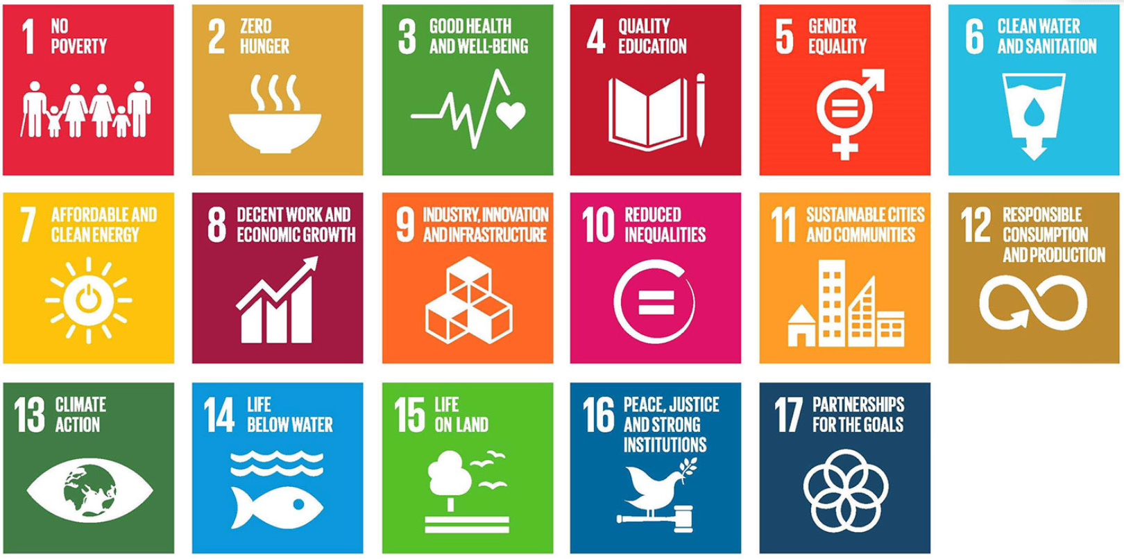 icons related to sustainability